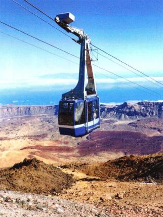 Mount Teide Cable Car tenerife