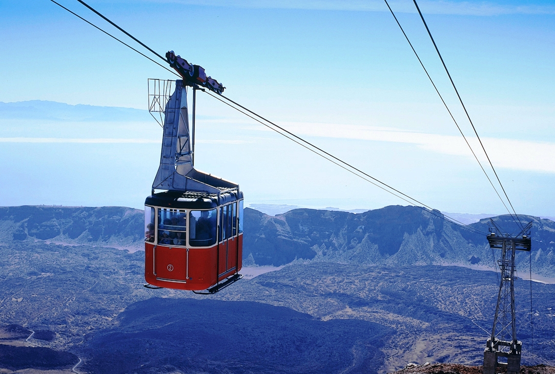 Spanish Islands Tenerife And Mount Teide Have Bag Will
