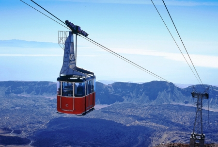 Cable Car Mount Teide